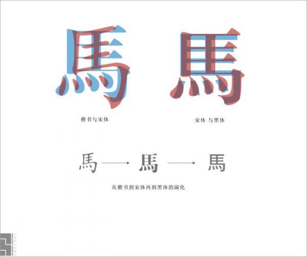 汉字字体设计-王建亮-搜狐博客