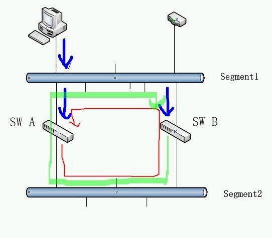 电路 电路图 电子 设计 素材 原理图 542_475