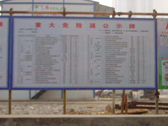 建筑工地安全文明施工标语价目表
