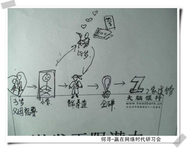 跆拳道人物简笔画 跆拳道人物卡通简笔画 跆拳道卡通图片简笔画图片