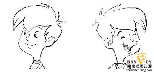 课题:动画人物如何转面